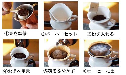ドリップ コーヒー 入れ 方 初心者のためのドリップコーヒーの入れ方